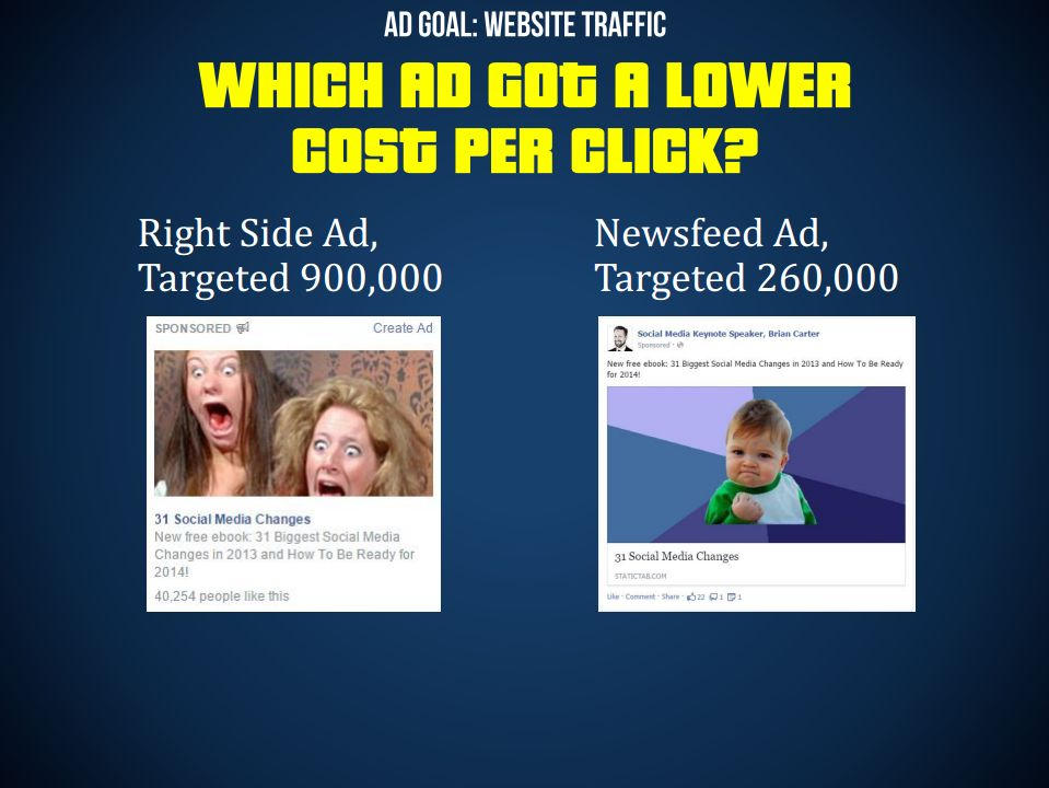 Brian Carter SMMW15 Facebook ads cost per click social media marketing