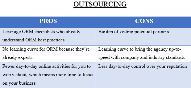 Outsourcing Online Reputation Management in Cleveland